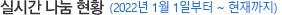 실시간 나눔 현황