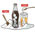 탄산음료에 관한 많은 연구의 결론을 한마디로 요약하면 이렇다.